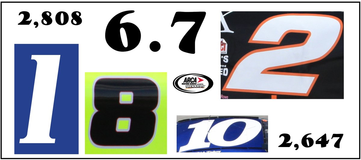 By the numbers: A look at the 2014 ARCA race season in numbers
