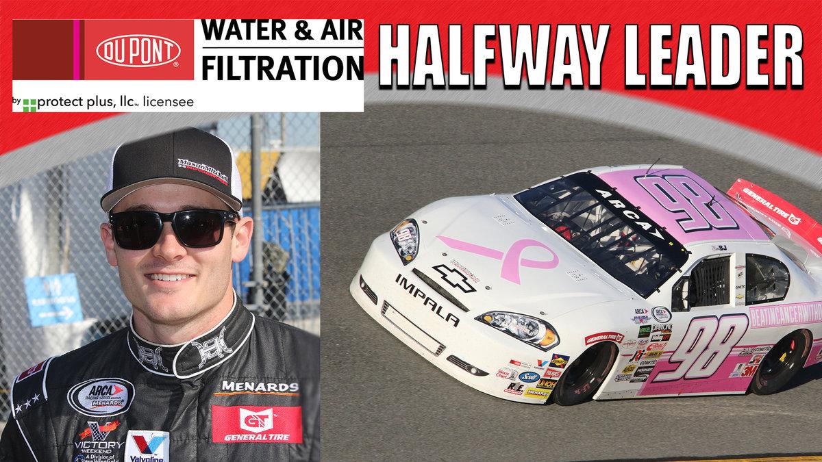 Daytona's Protect Plus Halfway Leader to rookie Houff