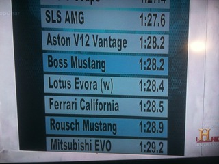 Top Gear Us Trak Times
