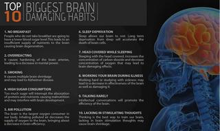 Brain Damages